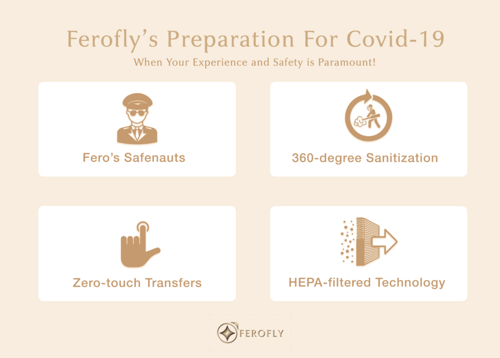 Ferofly Safety Precautions taken for safer travel in Covid-19